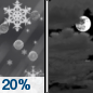 Tonight: A slight chance of freezing rain and sleet before midnight.  Cloudy, with a low around 24. North wind 10 to 16 mph, with gusts as high as 21 mph.  Chance of precipitation is 20%.