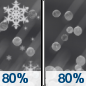 Monday Night: Snow and sleet, becoming all sleet after 10pm.  Low around 27. Chance of precipitation is 80%.
