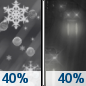 Sunday Night: A chance of rain before 9pm, then a chance of rain, snow, and sleet between 9pm and 10pm, then a chance of rain after 10pm.  Mostly cloudy, with a low around 36. Chance of precipitation is 40%.