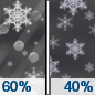 Tonight: Snow likely before 7pm, then a chance of snow and sleet between 7pm and 8pm, then a chance of snow after 8pm.  Cloudy, with a low around 29. Northeast wind around 5 mph becoming west after midnight.  Chance of precipitation is 60%. New snow and sleet accumulation of less than one inch possible.