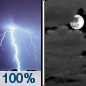 Tonight: Showers and thunderstorms, mainly before 8pm.  Low around 73. East wind 5 to 8 mph becoming calm  after midnight.  Chance of precipitation is 100%. New precipitation amounts between a tenth and quarter of an inch, except higher amounts possible in thunderstorms.