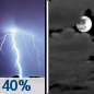 Monday Night: A 40 percent chance of showers and thunderstorms, mainly before 11pm.  Cloudy, then gradually becoming partly cloudy, with a low around 42. East southeast wind 7 to 9 mph becoming west southwest after midnight.