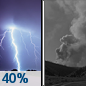 Tonight: A 40 percent chance of showers and thunderstorms, mainly before 9pm. Some of the storms could produce gusty winds and heavy rain.  Patchy smoke. Mostly cloudy, with a low around 52. Southeast wind 13 to 16 mph, with gusts as high as 23 mph.