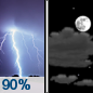Tonight: Showers and thunderstorms before midnight.  Low around 54. South wind 10 to 15 mph becoming west after midnight.  Chance of precipitation is 90%. New precipitation amounts between a quarter and half of an inch possible.