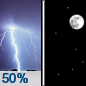 Tonight: A 50 percent chance of showers and thunderstorms before 8pm.  Cloudy during the early evening, then gradual clearing, with a low around 52. North wind 5 to 15 mph.