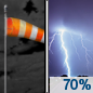 Tonight: A chance of showers and thunderstorms before 3am, then showers likely and possibly a thunderstorm between 3am and 4am, then a chance of showers and thunderstorms after 4am. Some of the storms could be severe.  Mostly cloudy, with a low around 59. Breezy, with a south southeast wind 10 to 20 mph, with gusts as high as 30 mph.  Chance of precipitation is 70%. New rainfall amounts between a tenth and quarter of an inch, except higher amounts possible in thunderstorms.