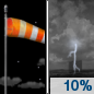Tonight: A 10 percent chance of showers and thunderstorms after 4am.  Mostly clear, with a low around 40. Breezy, with a south southwest wind 18 to 25 mph, with gusts as high as 41 mph.