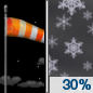 Tonight: A 30 percent chance of snow showers, mainly after 4am.  Partly cloudy, with a low around 9. Wind chill values as low as -3. Breezy, with a west wind 18 to 21 mph, with gusts as high as 33 mph.  New snow accumulation of less than a half inch possible.