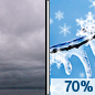 Sunday: A chance of drizzle and snow before 3pm, then snow likely, possibly mixed with freezing drizzle.  Cloudy, with a temperature falling to around 28 by 7am. West wind around 5 mph becoming north in the afternoon.  Chance of precipitation is 70%. Little or no ice accumulation expected.  New snow accumulation of less than a half inch possible.
