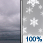Saturday: Snow, mainly after noon.  High near 31. Chance of precipitation is 100%.