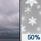 Thursday: A chance of snow after 1pm.  Cloudy, with a high near 33. North wind 3 to 5 mph.  Chance of precipitation is 50%.