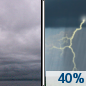 Tuesday: A 40 percent chance of showers and thunderstorms after 1pm.  Cloudy, with a high near 63. Southeast wind 11 to 15 mph, with gusts as high as 21 mph.  New rainfall amounts of less than a tenth of an inch, except higher amounts possible in thunderstorms.