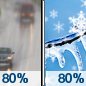 Monday: Rain before 2pm, then freezing rain, possibly mixed with snow.  High near 33. Chance of precipitation is 80%.