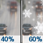 Wednesday: Rain likely before 3pm, then rain and snow likely between 3pm and 4pm, then a chance of snow after 4pm.  Cloudy, with a high near 44. Calm wind becoming northwest 5 to 9 mph in the morning.  Chance of precipitation is 60%. New snow accumulation of less than a half inch possible.