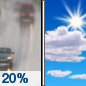 Friday: A 20 percent chance of rain before 11am.  Mostly sunny, with a high near 55.
