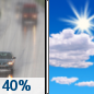 Thursday: A 40 percent chance of rain before noon.  Mostly sunny, with a high near 49.