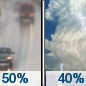 Sunday: A chance of rain before noon, then a chance of showers and thunderstorms after noon.  Partly sunny, with a high near 47. Northwest wind 8 to 14 mph, with gusts as high as 21 mph.  Chance of precipitation is 50%.
