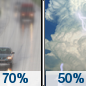 Sunday: Rain likely before noon, then a chance of showers and thunderstorms after noon.  Mostly cloudy, with a high near 52. West wind around 8 mph.  Chance of precipitation is 70%.