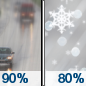 Sunday: Rain before 1pm, then rain, snow, and sleet likely between 1pm and 4pm, then a chance of snow after 4pm.  Temperature rising to near 36 by 8am, then falling to around 27 during the remainder of the day. Chance of precipitation is 90%. New snow and sleet accumulation of less than one inch possible.