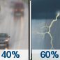 Thursday: A chance of rain, then showers and thunderstorms likely after noon.  Mostly cloudy, with a high near 80. Light and variable wind becoming southwest around 6 mph in the afternoon.  Chance of precipitation is 60%. New rainfall amounts of less than a tenth of an inch, except higher amounts possible in thunderstorms.