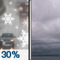 Saturday: A chance of rain and snow between 7am and noon.  Cloudy, with a high near 39. Chance of precipitation is 30%.