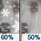 Tuesday: Snow likely before 11am, then a chance of rain and snow between 11am and noon, then a chance of rain after noon.  Mostly cloudy, with a high near 42. Chance of precipitation is 60%. New precipitation amounts of less than a tenth of an inch possible.