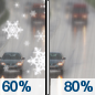 Monday: Rain and snow likely before 10am, then rain.  High near 47. Chance of precipitation is 80%.