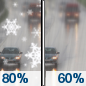 Monday: Snow before 9am, then rain likely.  High near 40. Chance of precipitation is 80%.