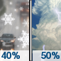 Friday: A chance of snow showers before 9am, then a chance of rain and snow showers between 9am and 10am, then a chance of rain showers after 10am. Some thunder is also possible.  Mostly cloudy, with a high near 49. East southeast wind 5 to 10 mph becoming north northeast in the afternoon.  Chance of precipitation is 50%. New snow accumulation of less than a half inch possible.