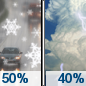 Wednesday: A chance of snow showers before 9am, then a chance of rain showers. Some thunder is also possible.  Mostly cloudy, with a high near 52. South southeast wind 5 to 10 mph becoming west in the afternoon.  Chance of precipitation is 50%. Little or no snow accumulation expected.