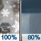 Sunday: Rain and snow showers, becoming all rain after 9am.  High near 39. Chance of precipitation is 100%.
