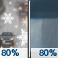 Thursday: Rain and snow showers, becoming all rain after 11am.  High near 46. Chance of precipitation is 80%.