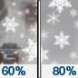 Monday: Rain and snow showers likely before noon, then snow showers. Some thunder is also possible.  High near 38. Chance of precipitation is 80%. New snow accumulation of 1 to 3 inches possible.