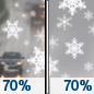 Monday: Rain likely before 11am, then snow likely.  Cloudy, with a high near 38. Chance of precipitation is 70%.