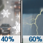 Tuesday: A chance of snow showers before 8am, then a chance of rain and snow showers between 8am and 10am, then rain showers likely after 10am. Some thunder is also possible.  Mostly cloudy, with a high near 42. North northeast wind 5 to 10 mph becoming south southwest in the afternoon.  Chance of precipitation is 60%.