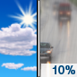 Today: A 10 percent chance of rain after 5pm.  Increasing clouds, with a high near 41. West wind 8 to 13 mph.