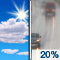Monday: A 20 percent chance of rain after 1pm.  Partly sunny, with a high near 13. West southwest wind around 15 km/h becoming north northwest in the afternoon. Winds could gust as high as 25 km/h.
