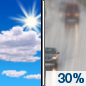 Sunday: A 30 percent chance of rain after 4pm.  Partly sunny, with a high near 38. Wind chill values between 25 and 30. South wind 11 to 16 mph, with gusts as high as 23 mph.