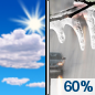 Today: A slight chance of rain before 2pm, then a chance of freezing rain between 2pm and 5pm, then rain likely, possibly mixed with freezing rain after 5pm.  Increasing clouds, with a high near 36. Calm wind becoming south 5 to 7 mph in the afternoon.  Chance of precipitation is 60%. Little or no ice accumulation expected.