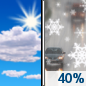 Tuesday: A chance of rain and snow after 3pm.  Increasing clouds, with a high near 36. Calm wind becoming east around 5 mph in the morning.  Chance of precipitation is 40%. New precipitation amounts of less than a tenth of an inch possible.