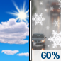 Sunday: Rain showers likely between noon and 5pm, then snow showers likely after 5pm. Some thunder is also possible.  Partly sunny, with a high near 49. Southwest wind 10 to 15 mph becoming southeast in the afternoon.  Chance of precipitation is 60%. Little or no snow accumulation expected.
