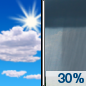Friday: A chance of showers between 4pm and 5pm.  Mostly sunny, with a high near 14. Chance of precipitation is 30%.