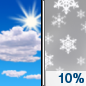 Sunday: A 10 percent chance of snow after 4pm.  Mostly sunny, with a high near 44. South wind 10 to 15 mph, with gusts as high as 25 mph.