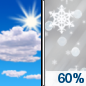 Today: A chance of snow between 1pm and 4pm, then snow and sleet likely.  Increasing clouds, with a high near 35. Calm wind.  Chance of precipitation is 60%. Total daytime snow and sleet accumulation of less than one inch possible.