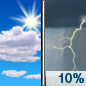 Saturday: A 10 percent chance of showers and thunderstorms after 3pm.  Partly sunny, with a high near 81. West wind 5 to 10 mph becoming east in the afternoon. Winds could gust as high as 16 mph.
