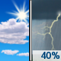 Monday: A 40 percent chance of showers and thunderstorms after noon.  Partly sunny, with a high near 69. West northwest wind 5 to 10 mph becoming east southeast in the afternoon.  New rainfall amounts of less than a tenth of an inch, except higher amounts possible in thunderstorms.
