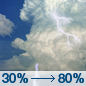 Monday: Showers and thunderstorms, mainly after noon.  High near 56. West wind around 8 mph.  Chance of precipitation is 80%.
