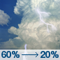 Wednesday: Showers and thunderstorms likely, mainly before 7am.  Partly sunny, with a high near 85. South wind 9 to 15 mph, with gusts as high as 23 mph.  Chance of precipitation is 60%.