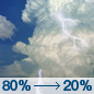 Monday: Showers and thunderstorms, mainly before 11am.  High near 70. Breezy, with a south wind 10 to 20 mph, with gusts as high as 30 mph.  Chance of precipitation is 80%. New rainfall amounts between a tenth and quarter of an inch, except higher amounts possible in thunderstorms.