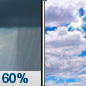 Saturday: Showers likely and possibly a thunderstorm before 8am.  Partly sunny, with a high near 77. Northeast wind around 5 mph.  Chance of precipitation is 60%. New precipitation amounts between a tenth and quarter of an inch, except higher amounts possible in thunderstorms.